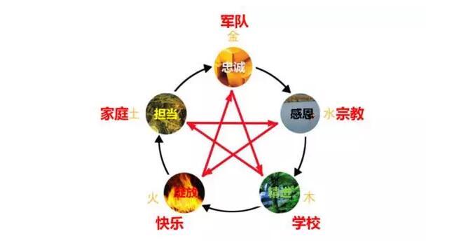 企业文化彰显企业魅力——华一集团逆势增长的文化战略