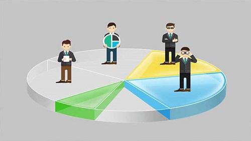 股权激励怎么分给员工